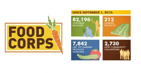 Happy Earth Day! Spotlight on FoodCorps