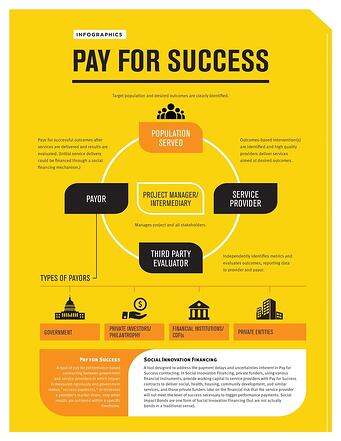 pay_for_success_infographic